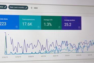 Data analyse op de redactie meet het succes van content
